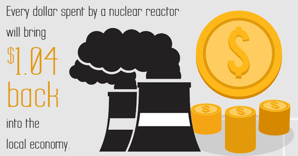 FAQs on Nuclear Energy, Answered